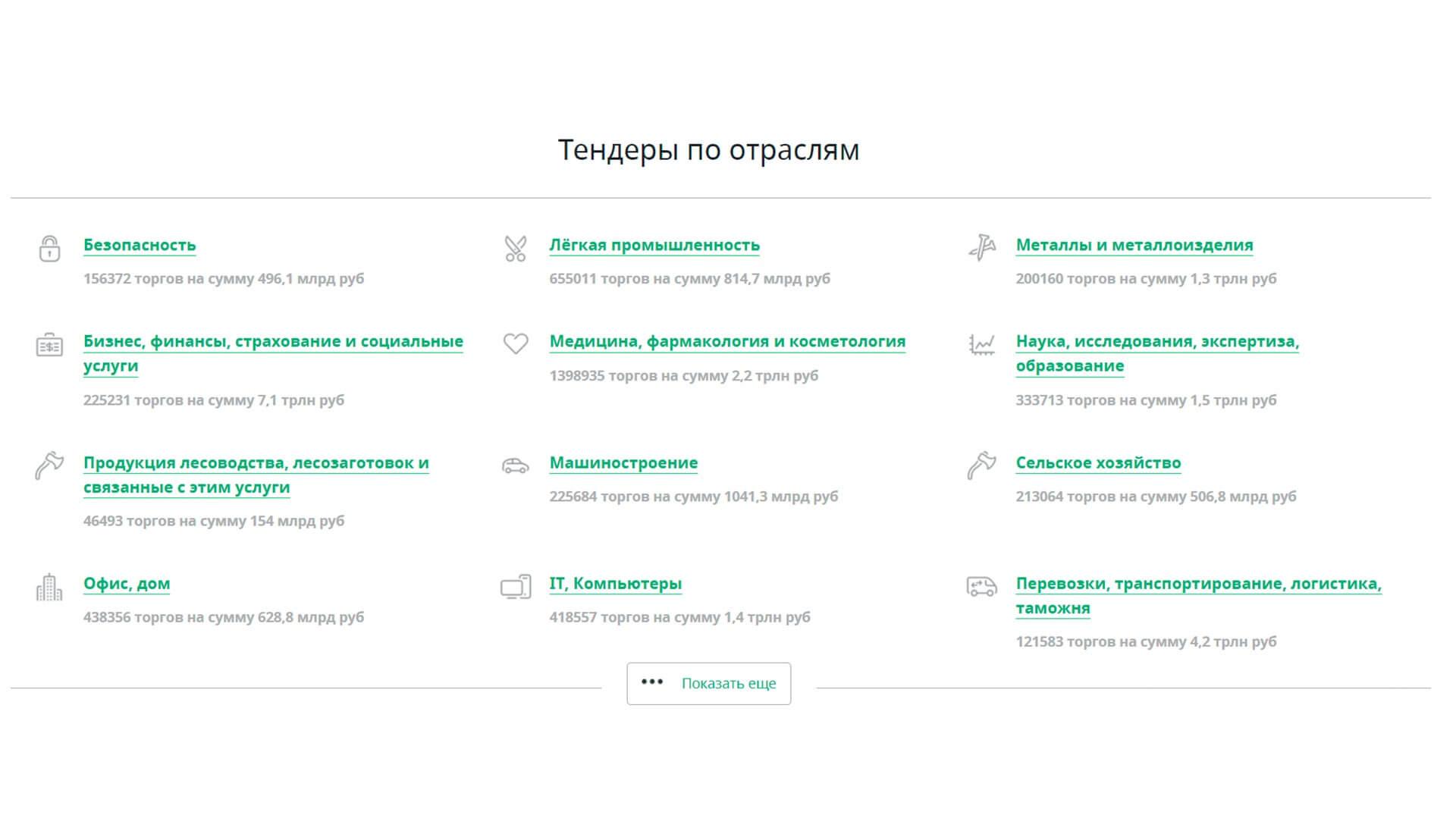 тендеры по отраслям скриншот с сайта