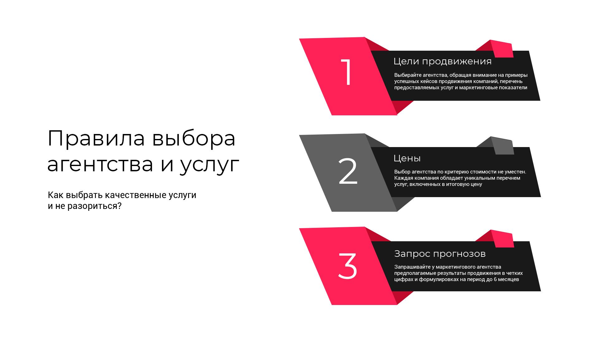 правила по выбору агентства фото