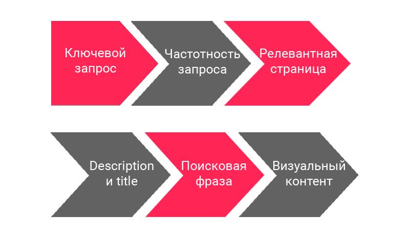 Сайт 2