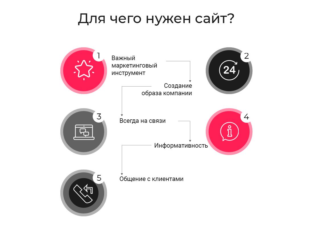 infographika-1 (1)