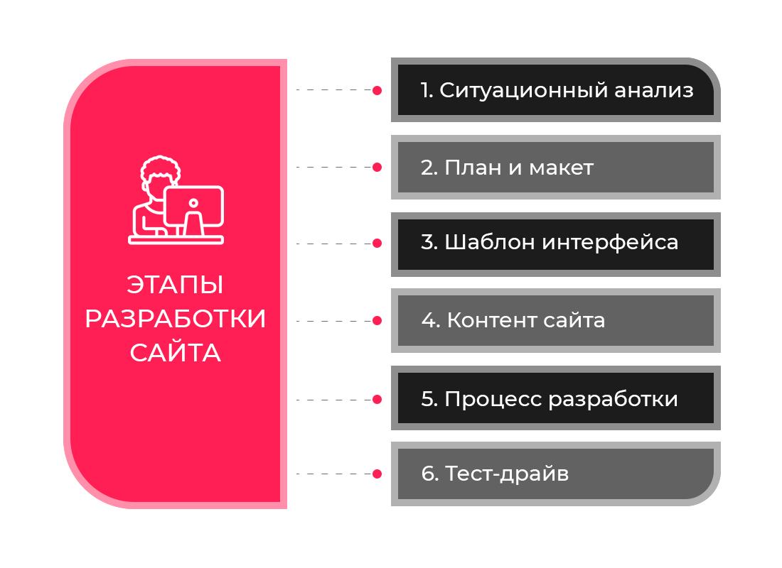 infographika-2