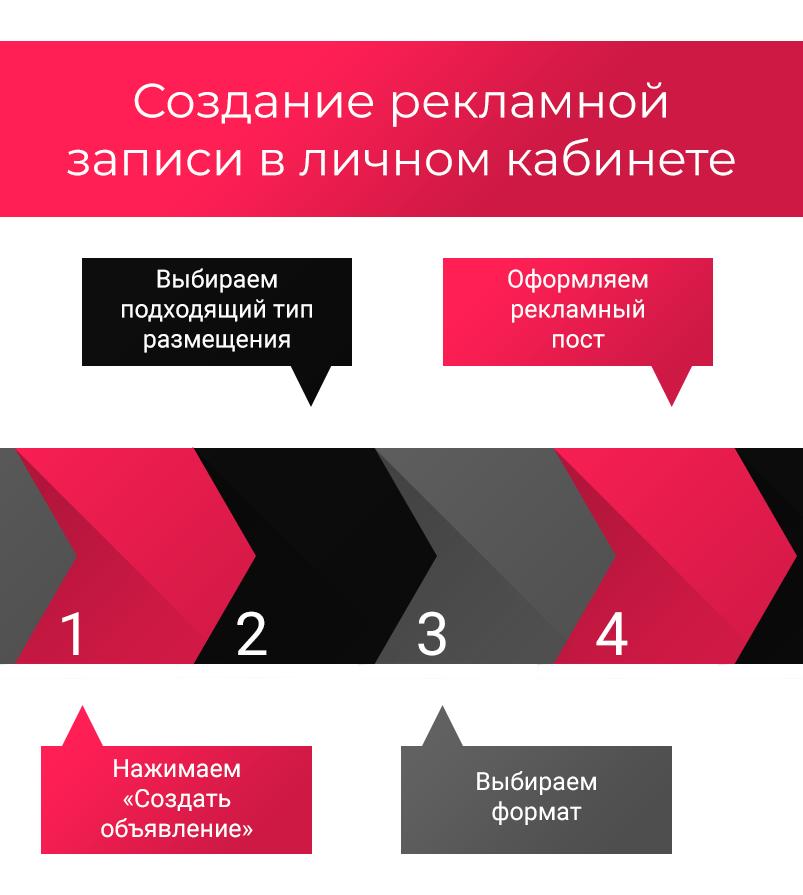 2-Polosa-tablichki-cozdanie-reklamy