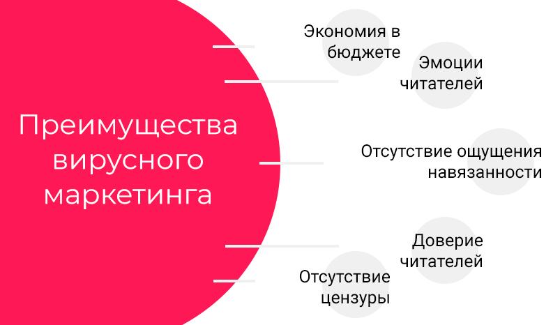2-preimushchestva-virusnogo-marketinga