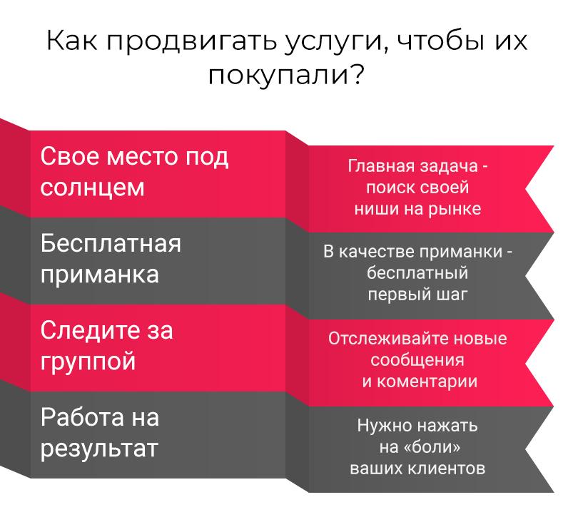 3-Kak-prodvigaty-uslugi