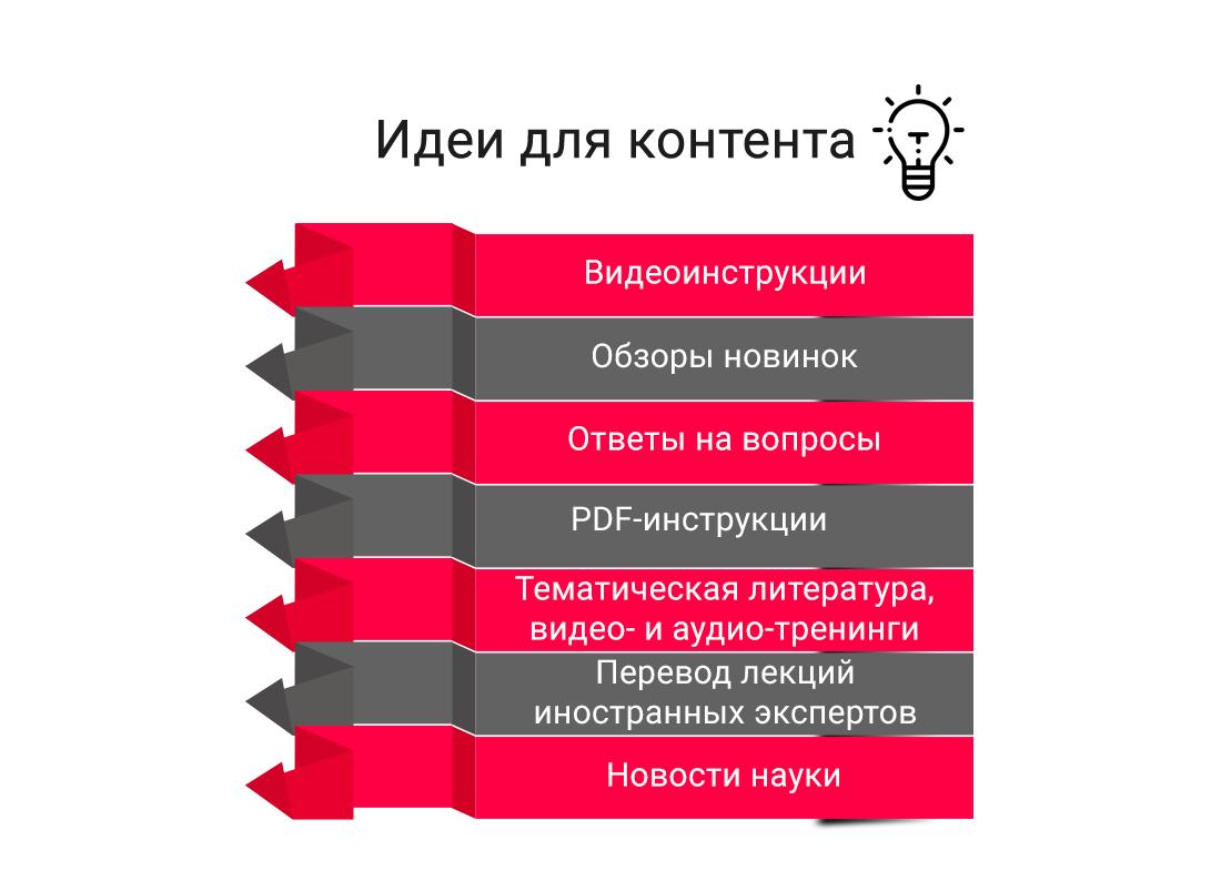 3.Idei-dlya-kontenta