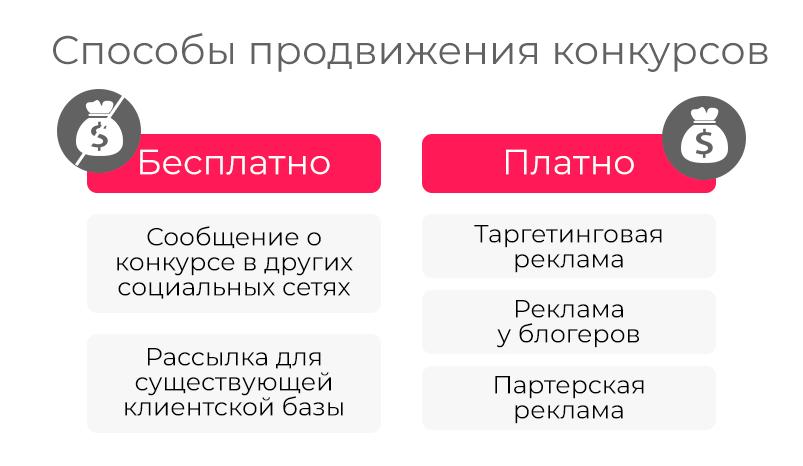 4-sposoby-prodvijeniya-konkursov
