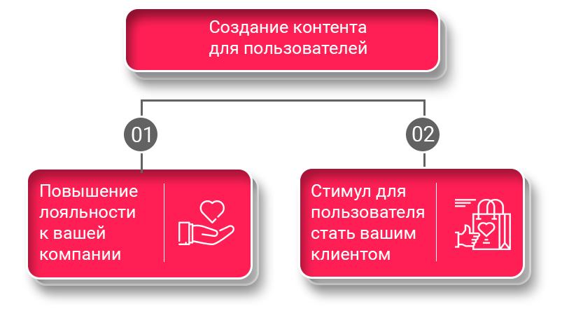 1(2)-mery-polucheniya-tselevogo-trafika