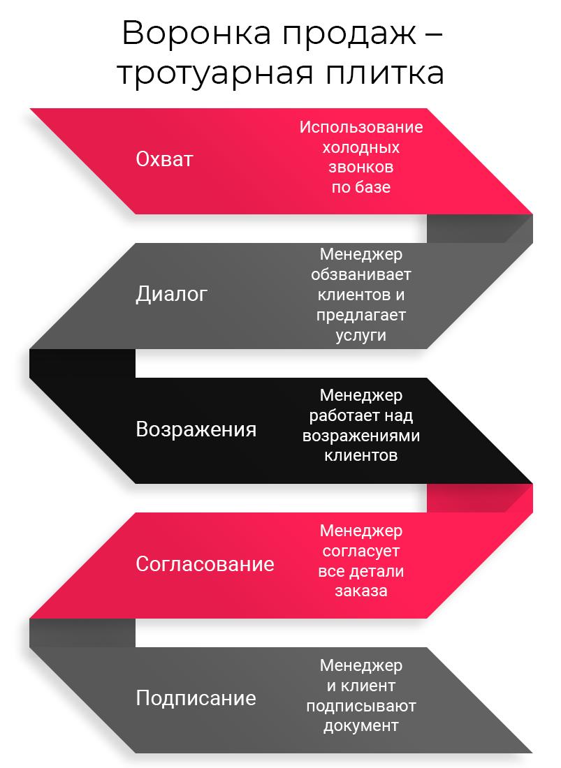 2-tratuarnaya-plitka