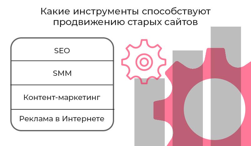 3 Kompleksny-marketing-instrumenty