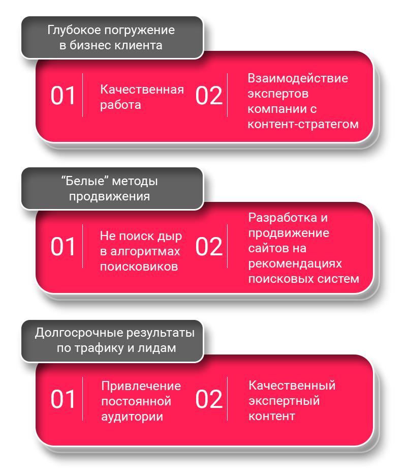 3-Preimushchestva-ot-metodov-kompleksnogo-prodvizheniya