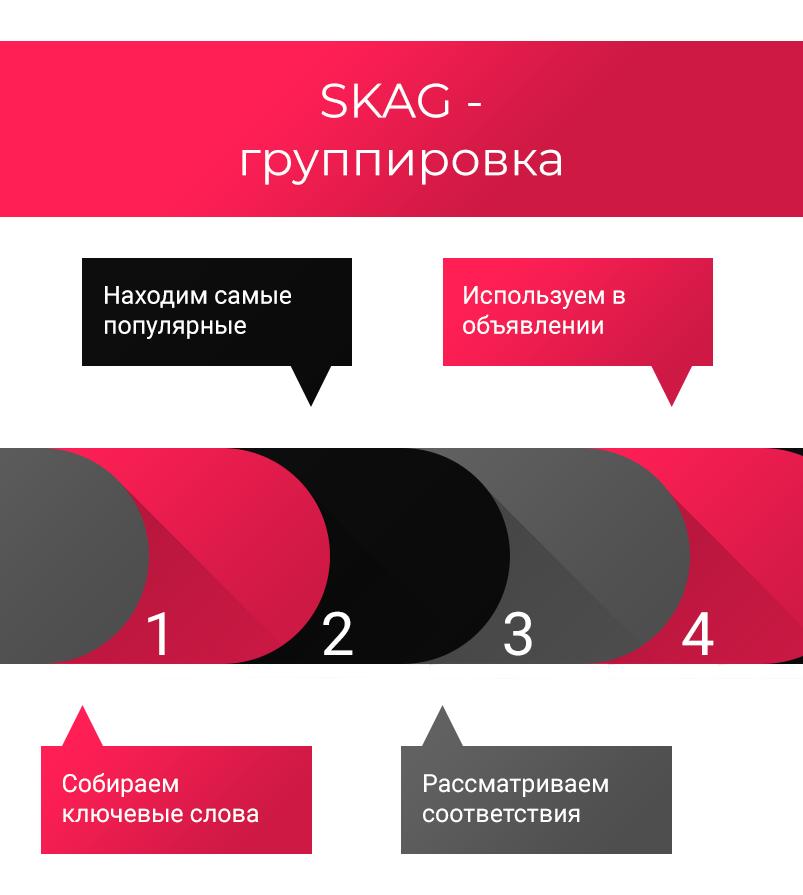 4-SKAG-gruppirovka