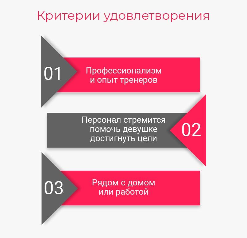 5Критерии