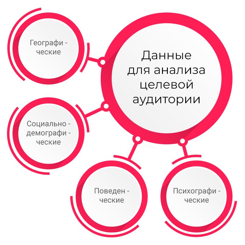 1-dannye-dlya-analiza