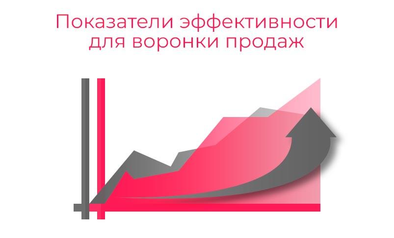 (2)Pokazateli-effektivnosti-dlya-voronki-prodaj