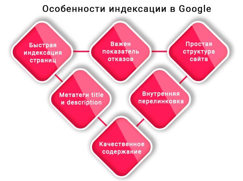 3-izobrajenie-dlya-stati