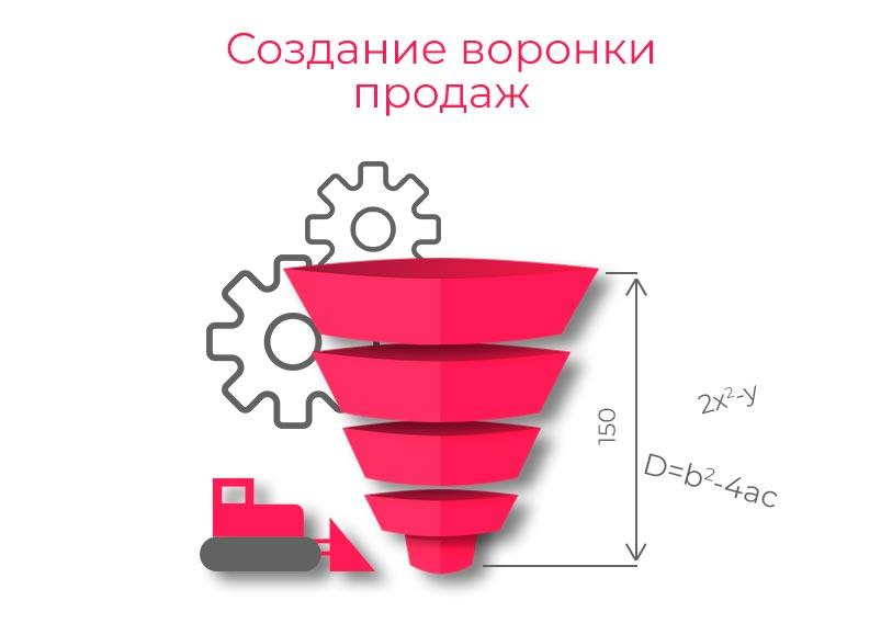 (4)Sozdanie-voronki-prodaj