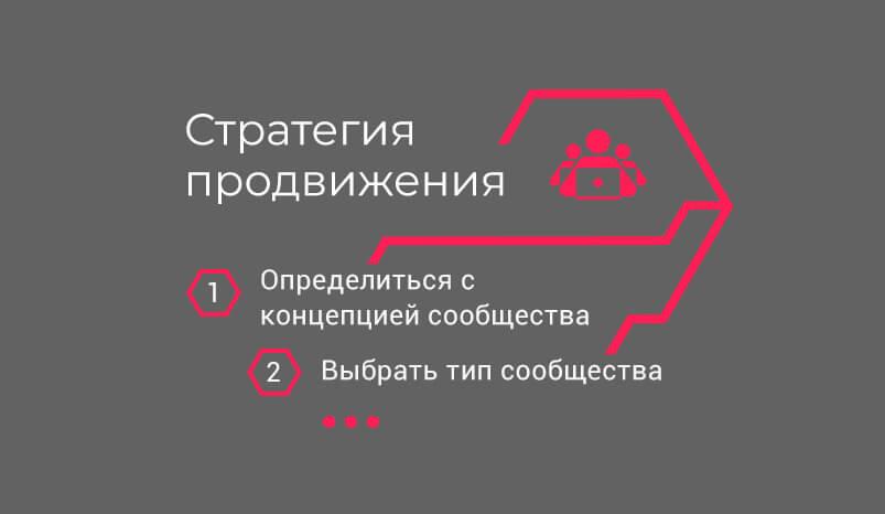 sostavlenie_strategii_prodvijeniya