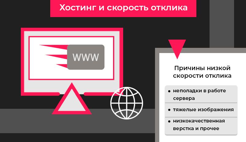 Prodvigenie-hosting