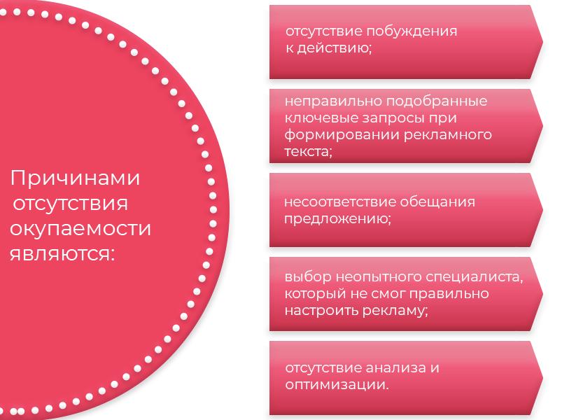 Prchini-otsutstviya-okupaemosti
