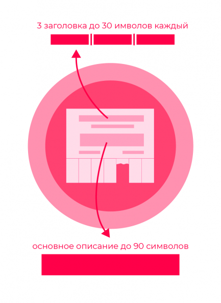 soderjanie_zagolovka