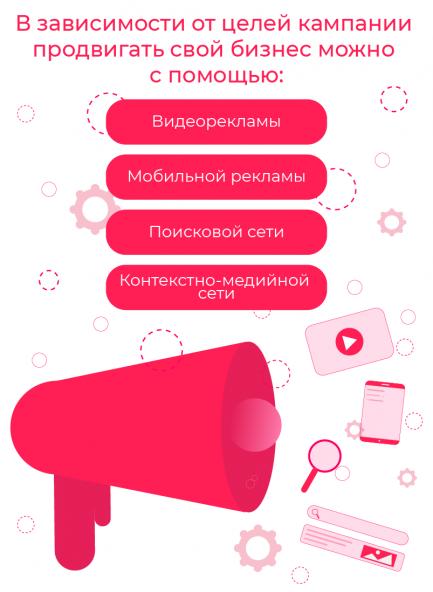 Vidi_prodvijeniya_biznesa