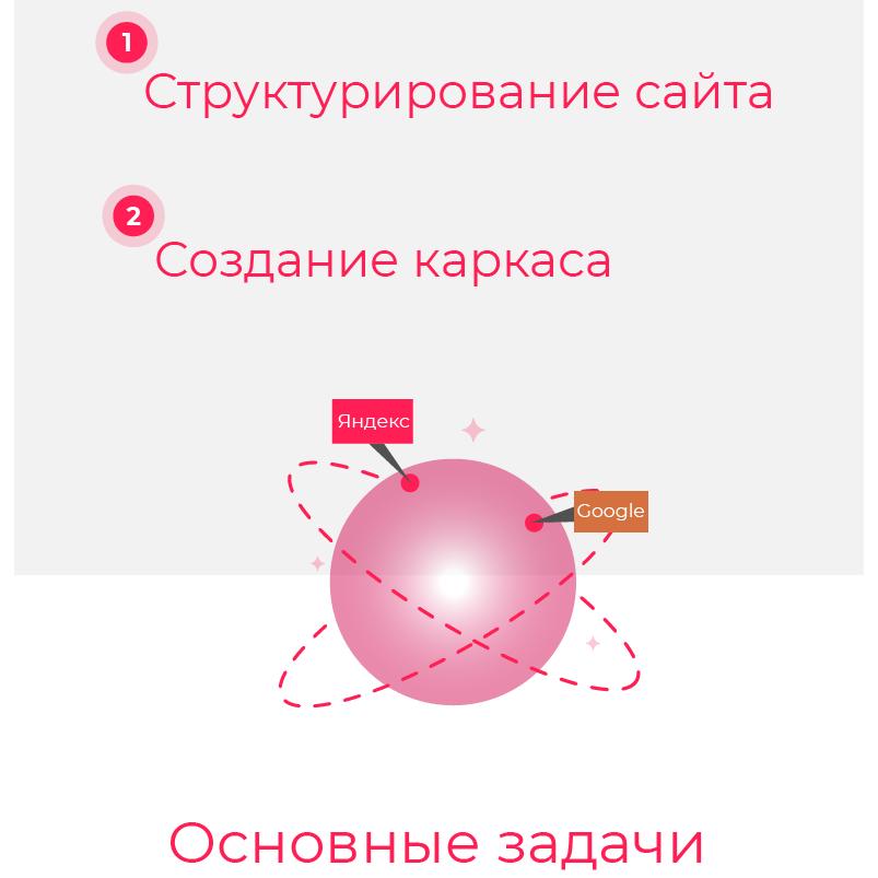 задачи ядра_Монтажная область 1